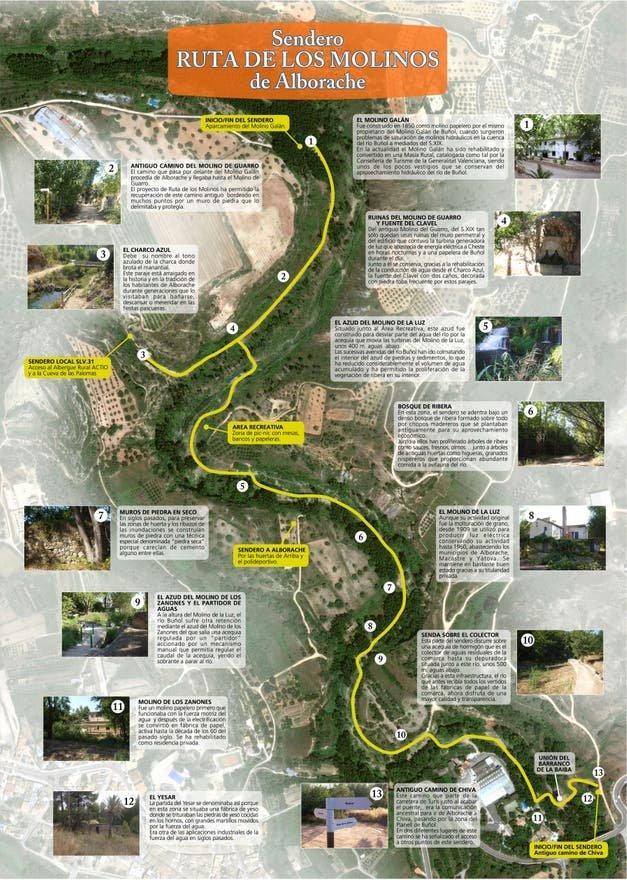 Ruta del agua Alborache